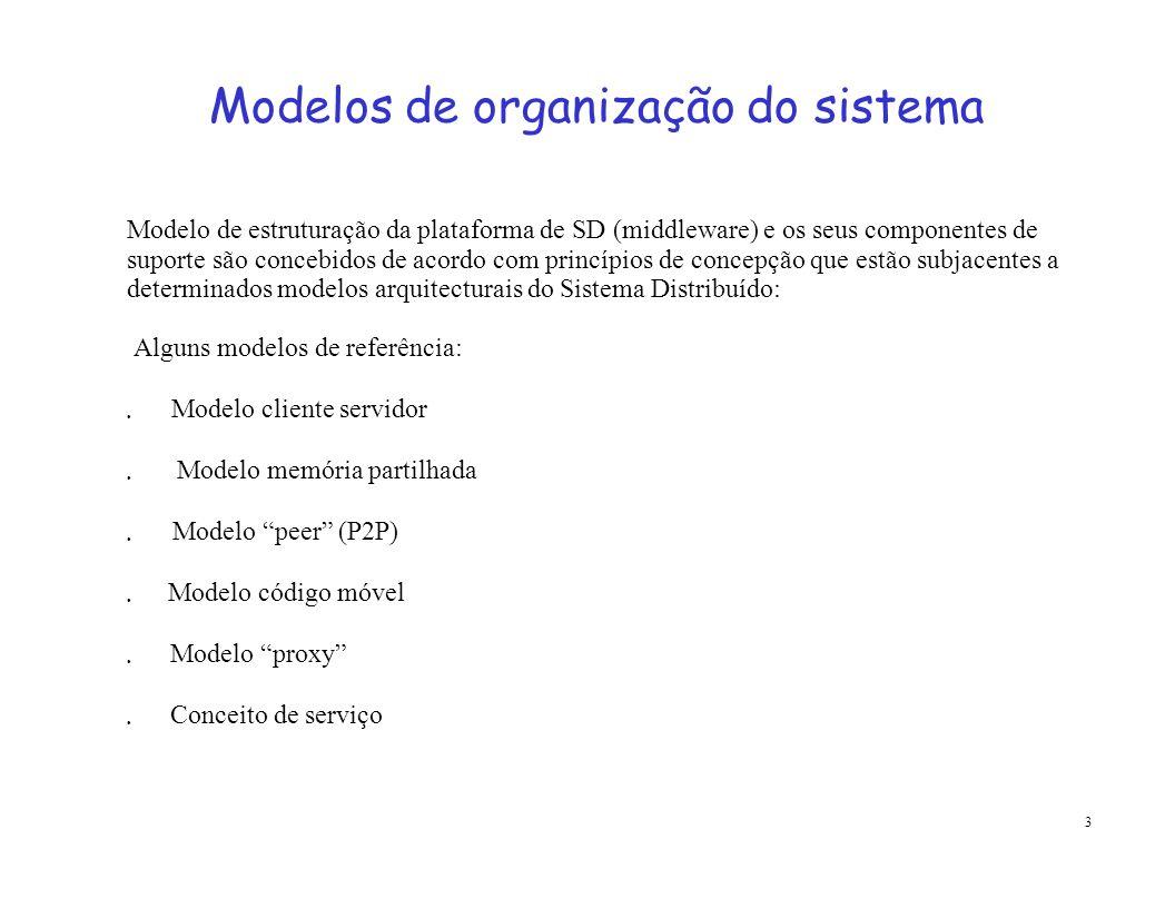 Modelos de organização do sistema Modelo de estruturação da plataforma de SD (middleware) e os seus componentes de suporte são concebidos de acordo co