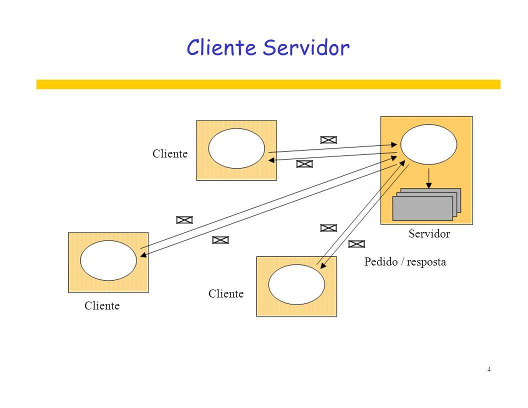 Cliente Servidor Cliente Servidor Pedido / resposta Cliente 4