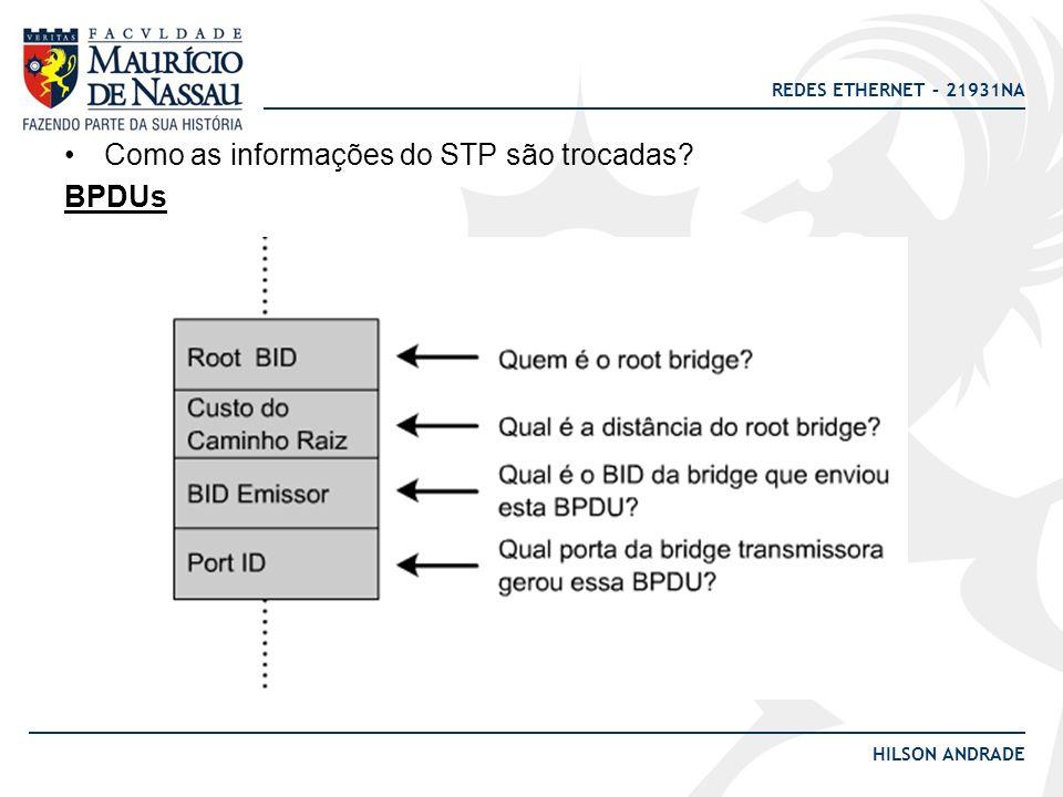 REDES ETHERNET – 21931NA HILSON ANDRADE Como as informações do STP são trocadas? BPDUs