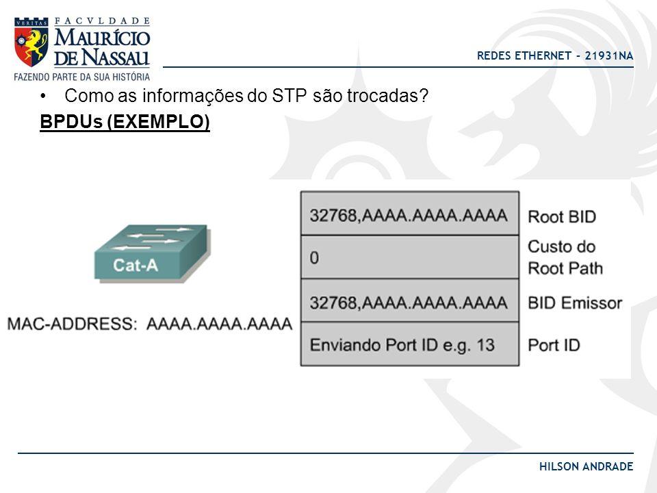 REDES ETHERNET – 21931NA HILSON ANDRADE Como as informações do STP são trocadas? BPDUs (EXEMPLO)