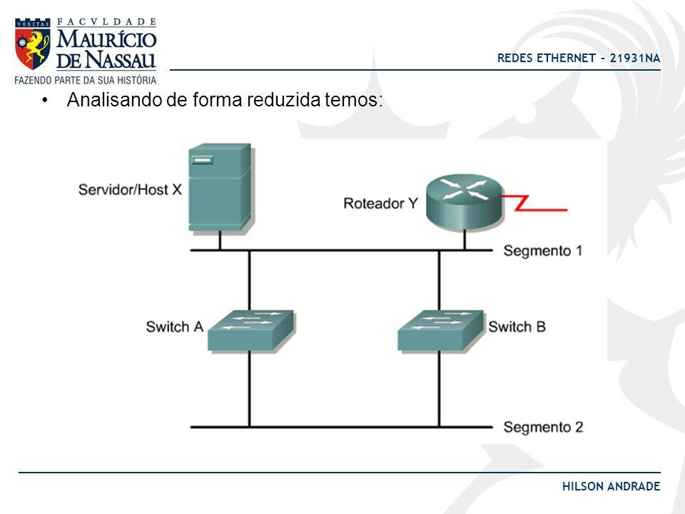 REDES ETHERNET – 21931NA HILSON ANDRADE EXEMPLO: Como ocorre a convergência ?