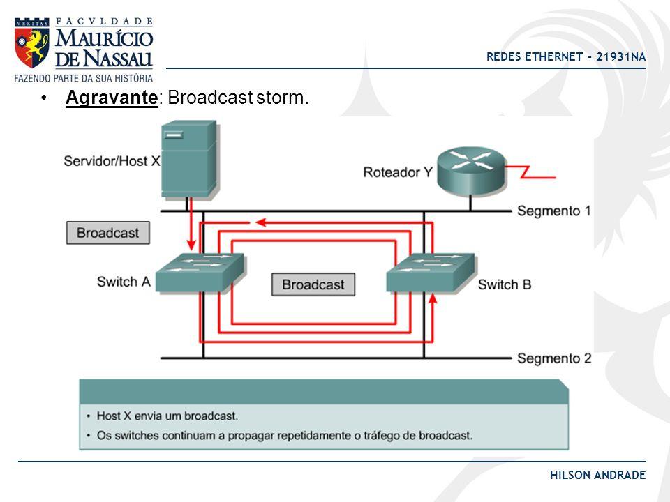 REDES ETHERNET – 21931NA HILSON ANDRADE Qual a solução para gerenciar enlaces redundantes em ambientes ETHERNET .