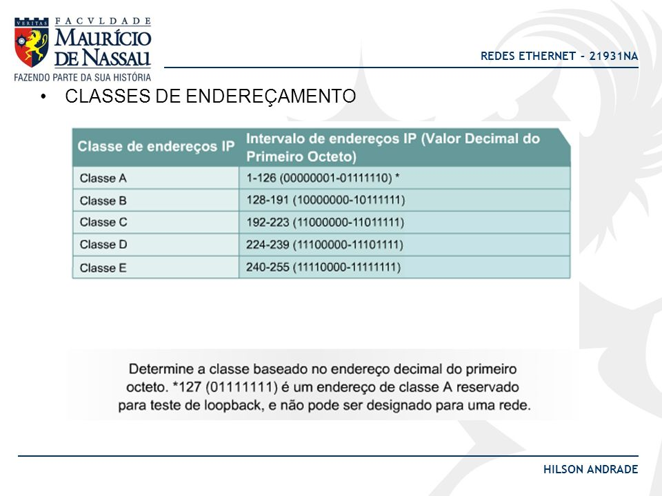 REDES ETHERNET – 21931NA HILSON ANDRADE CLASSES DE ENDEREÇAMENTO