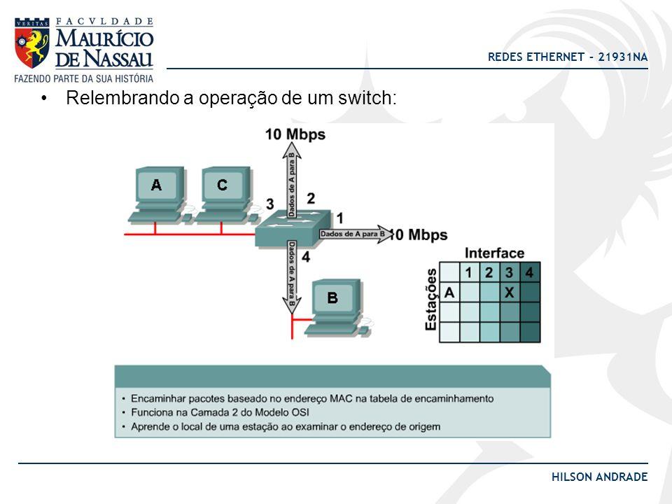 REDES ETHERNET – 21931NA HILSON ANDRADE Relembrando a operação de um switch: