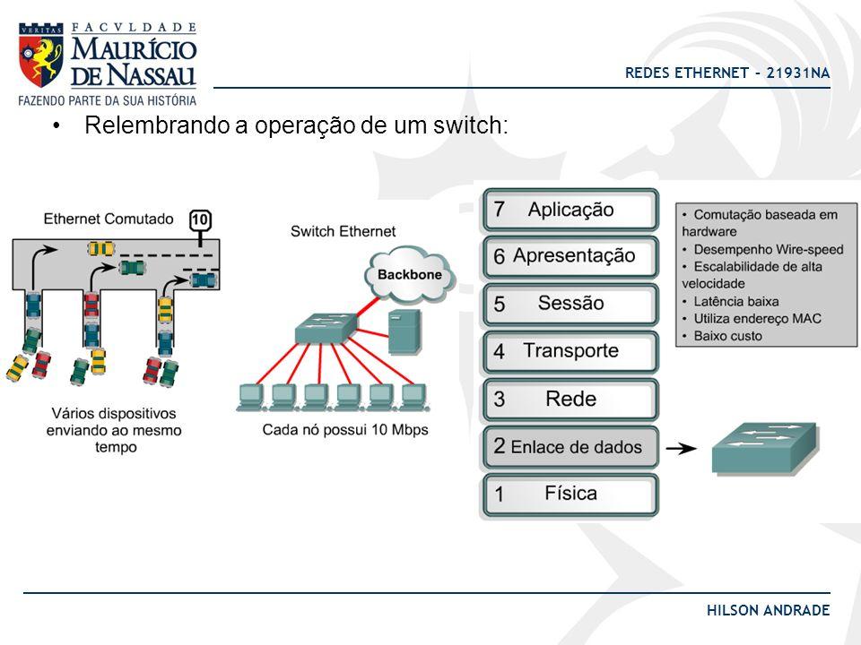 REDES ETHERNET – 21931NA HILSON ANDRADE CLASSES DE ENDEREÇAMENTO