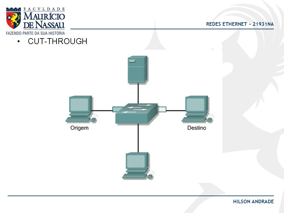REDES ETHERNET – 21931NA HILSON ANDRADE STORE-AND-FORWARD