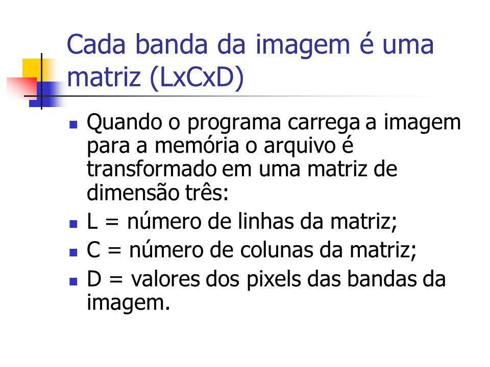 Cada banda da imagem é uma matriz (LxCxD) Quando o programa carrega a imagem para a memória o arquivo é transformado em uma matriz de dimensão três: L
