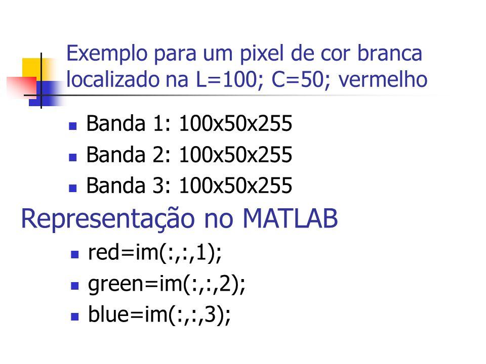Exemplo para um pixel de cor branca localizado na L=100; C=50; vermelho Banda 1: 100x50x255 Banda 2: 100x50x255 Banda 3: 100x50x255 Representação no M