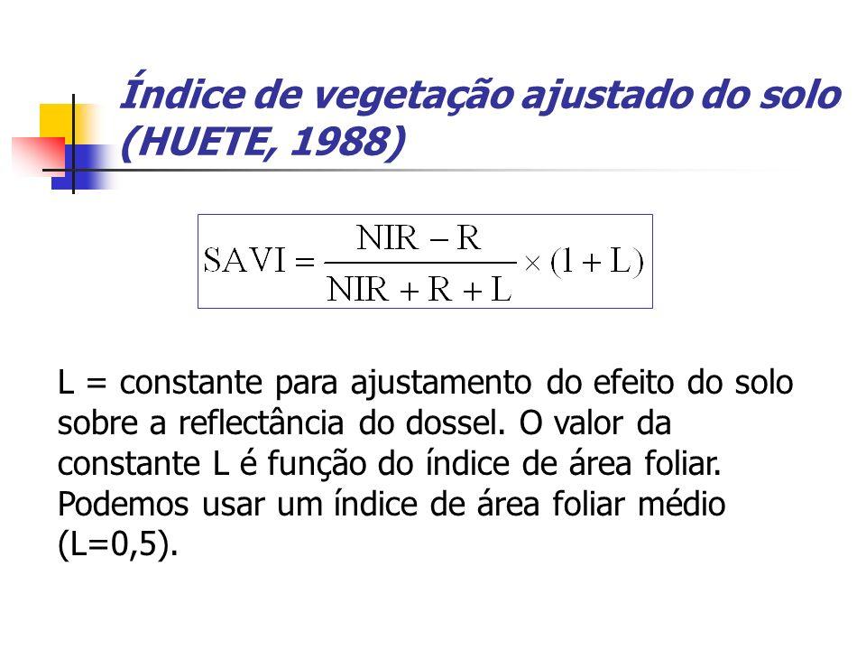 Índice de vegetação ajustado do solo (HUETE, 1988) L = constante para ajustamento do efeito do solo sobre a reflectância do dossel. O valor da constan