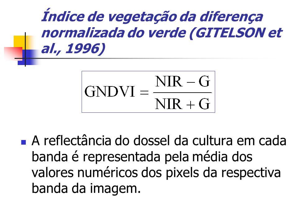 Índice de vegetação da diferença normalizada do verde (GITELSON et al., 1996) A reflectância do dossel da cultura em cada banda é representada pela mé