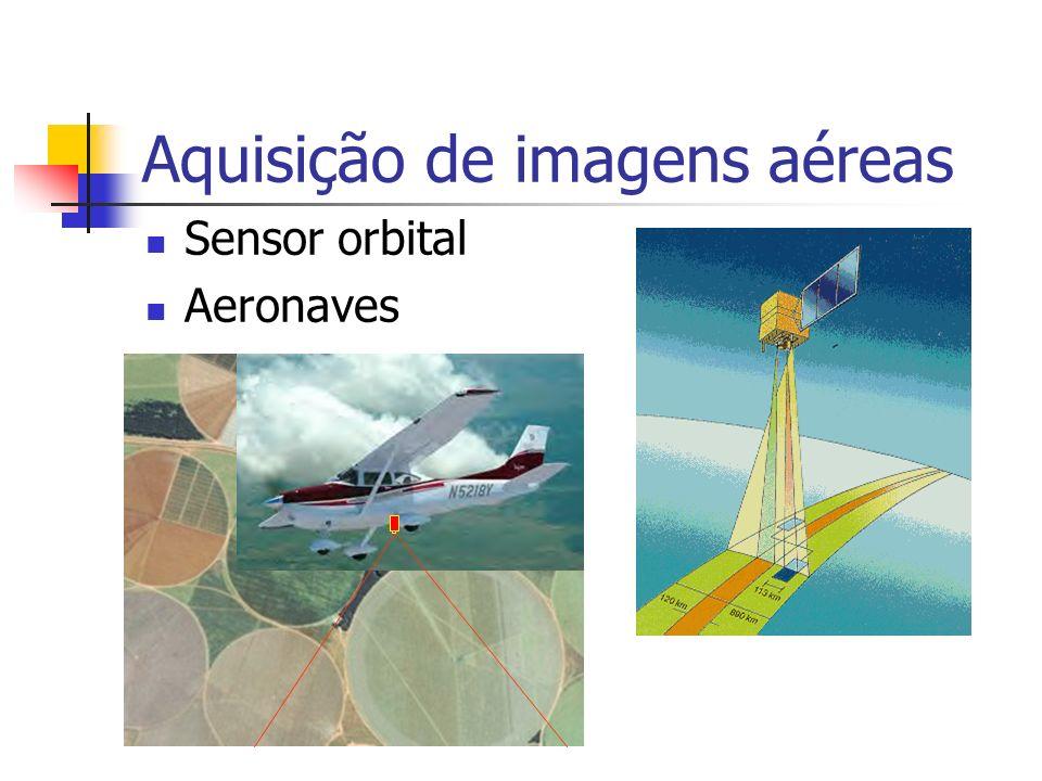 Aquisição de imagens aéreas Sensor orbital Aeronaves