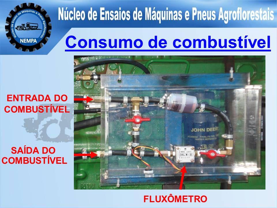 Consumo de combustível ENTRADA DO COMBUSTÍVEL SAÍDA DO COMBUSTÍVEL FLUXÔMETRO