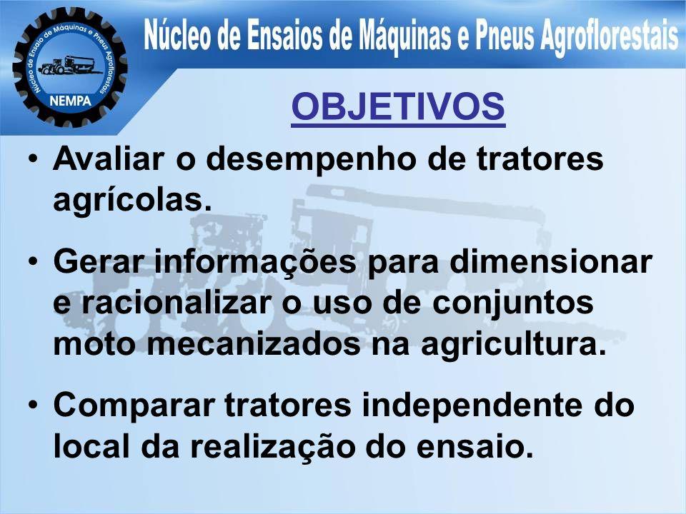 OBJETIVOS Avaliar o desempenho de tratores agrícolas.