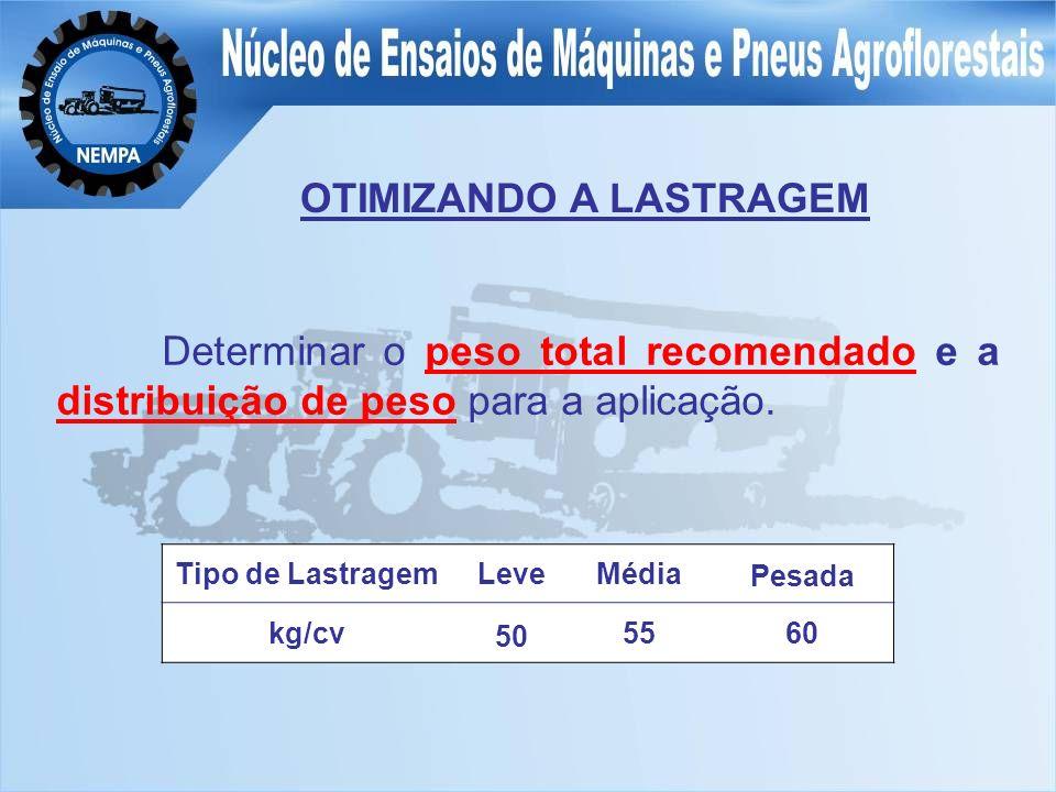 OTIMIZANDO A LASTRAGEM Determinar o peso total recomendado e a distribuição de peso para a aplicação.