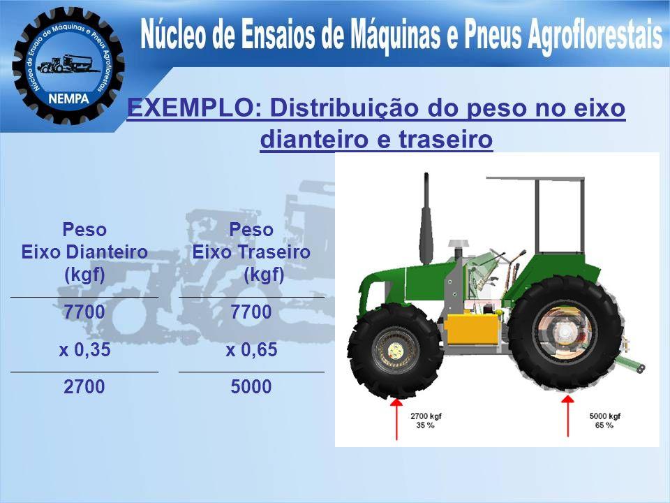 EXEMPLO: Distribuição do peso no eixo dianteiro e traseiro Peso Eixo Dianteiro (kgf) Peso Eixo Traseiro (kgf) 7700 x 0,35x 0,65 27005000