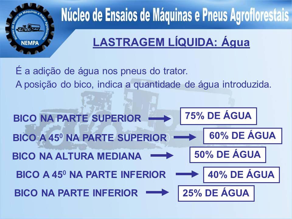 LASTRAGEM LÍQUIDA: Água É a adição de água nos pneus do trator.
