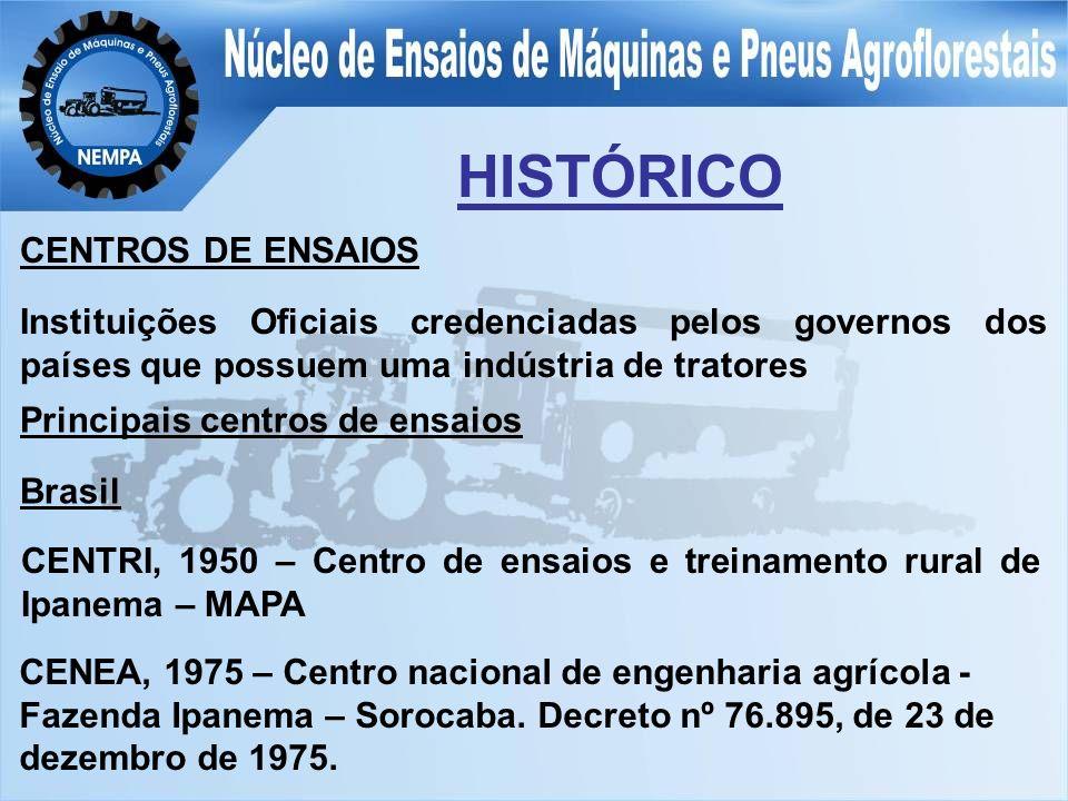 HISTÓRICO CENTROS DE ENSAIOS Instituições Oficiais credenciadas pelos governos dos países que possuem uma indústria de tratores Principais centros de ensaios Brasil CENEA, 1975 – Centro nacional de engenharia agrícola - Fazenda Ipanema – Sorocaba.