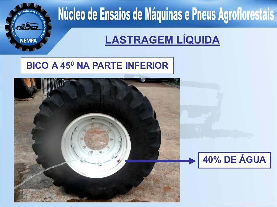 LASTRAGEM LÍQUIDA BICO A 45 0 NA PARTE INFERIOR 40% DE ÁGUA