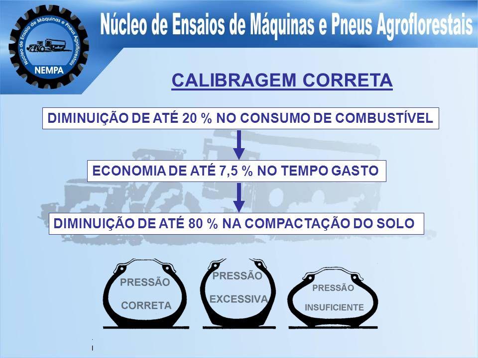 CALIBRAGEM CORRETA DIMINUIÇÃO DE ATÉ 20 % NO CONSUMO DE COMBUSTÍVEL ECONOMIA DE ATÉ 7,5 % NO TEMPO GASTO DIMINUIÇÃO DE ATÉ 80 % NA COMPACTAÇÃO DO SOLO