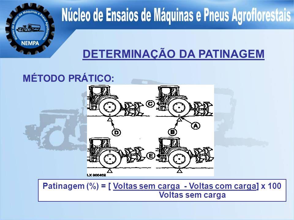 DETERMINAÇÃO DA PATINAGEM MÉTODO PRÁTICO: Patinagem (%) = [ Voltas sem carga - Voltas com carga] x 100 Voltas sem carga