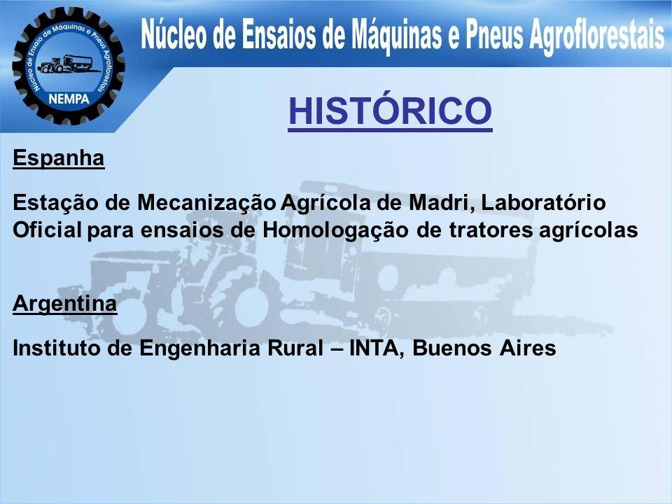 HISTÓRICO Espanha Estação de Mecanização Agrícola de Madri, Laboratório Oficial para ensaios de Homologação de tratores agrícolas Argentina Instituto de Engenharia Rural – INTA, Buenos Aires