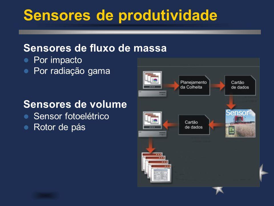 Sensores de produtividade Sensores de fluxo de massa Por impacto Por radiação gama Sensores de volume Sensor fotoelétrico Rotor de pás Sensor