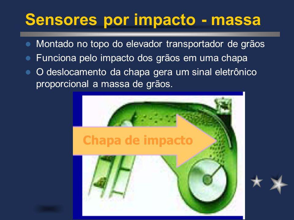 Sensores por impacto - massa Montado no topo do elevador transportador de grãos Funciona pelo impacto dos grãos em uma chapa O deslocamento da chapa g