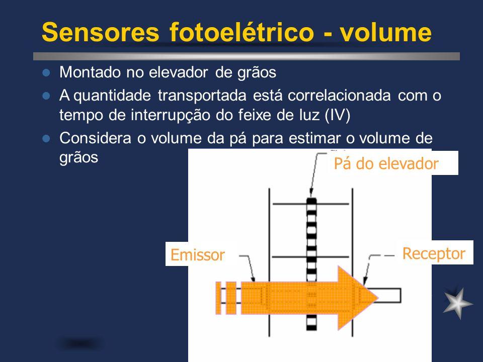Sensores fotoelétrico - volume Montado no elevador de grãos A quantidade transportada está correlacionada com o tempo de interrupção do feixe de luz (