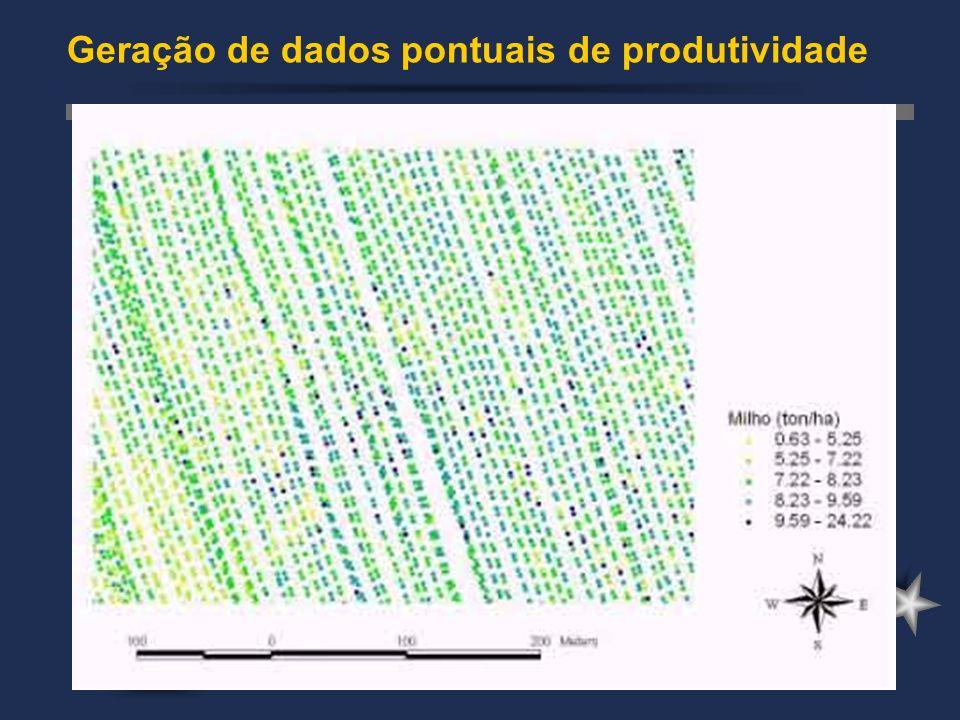 Geração de dados pontuais de produtividade