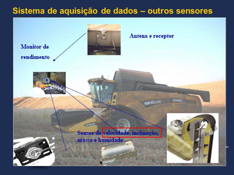 Sensores fotoelétrico - volume Montado no elevador de grãos A quantidade transportada está correlacionada com o tempo de interrupção do feixe de luz (IV) Considera o volume da pá para estimar o volume de grãos Pá do elevador Emissor Receptor