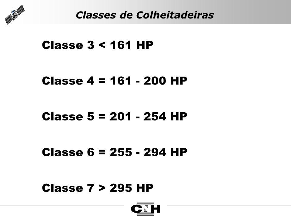 Classes de Colheitadeiras Classe 3 < 161 HP Classe 4 = 161 - 200 HP Classe 5 = 201 - 254 HP Classe 6 = 255 - 294 HP Classe 7 > 295 HP