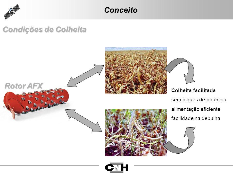 Condições de Colheita Colheita facilitada sem piques de potência alimentação eficiente facilidade na debulha Rotor AFX Conceito