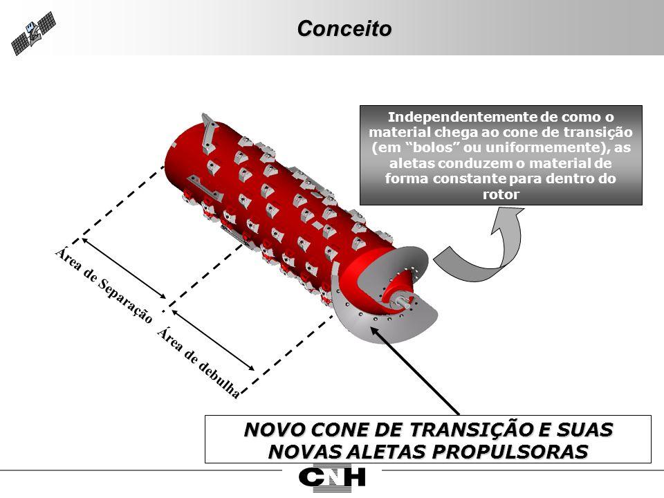 Conceito Área de Separação Área de debulha NOVO CONE DE TRANSIÇÃO E SUAS NOVAS ALETAS PROPULSORAS Independentemente de como o material chega ao cone d