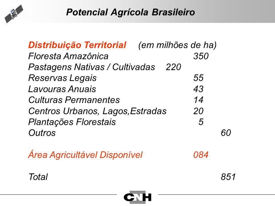 Potencial Agrícola Brasileiro Distribuição Territorial (em milhões de ha) Floresta Amazônica350 Pastagens Nativas / Cultivadas220 Reservas Legais055 L