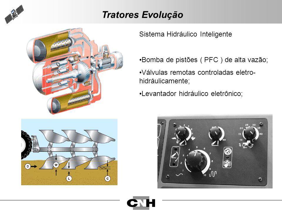 Sistema Hidráulico Inteligente Bomba de pistões ( PFC ) de alta vazão; Válvulas remotas controladas eletro- hidráulicamente; Levantador hidráulico ele