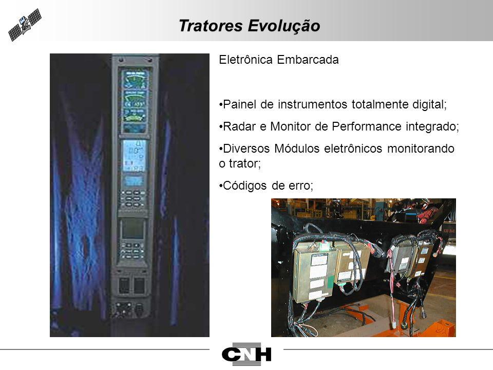 Eletrônica Embarcada Painel de instrumentos totalmente digital; Radar e Monitor de Performance integrado; Diversos Módulos eletrônicos monitorando o t