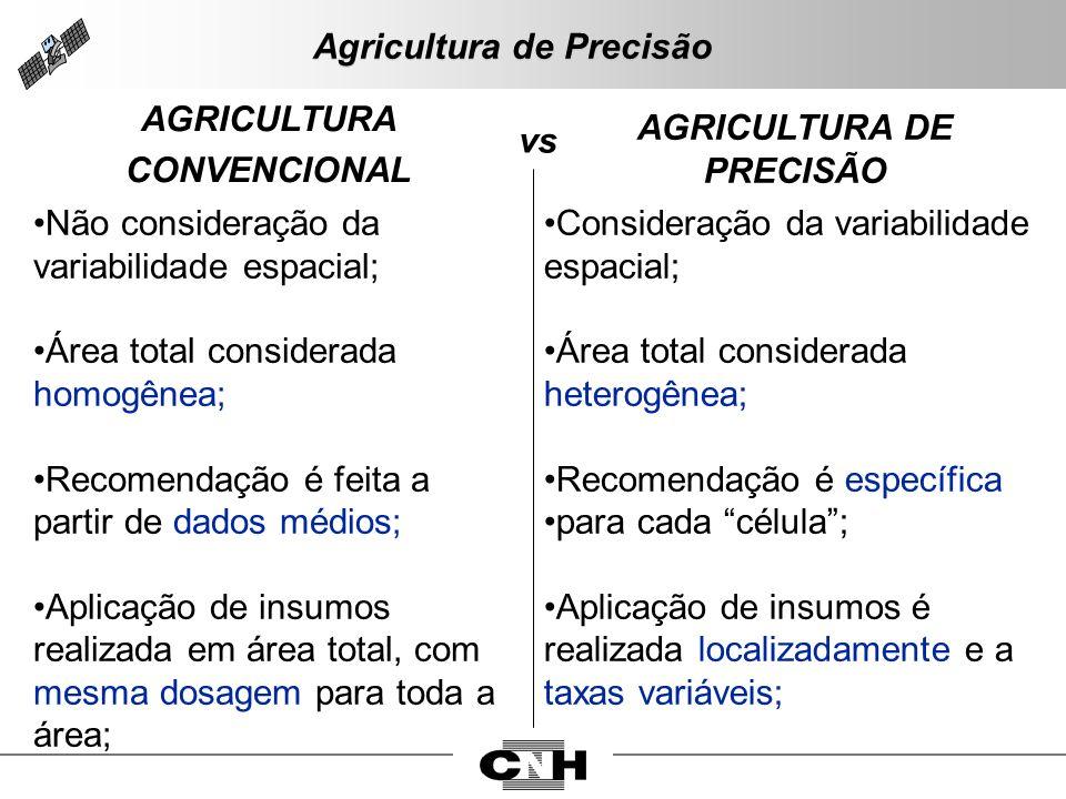 AGRICULTURA CONVENCIONAL AGRICULTURA DE PRECISÃO vs Não consideração da variabilidade espacial; Área total considerada homogênea; Recomendação é feita