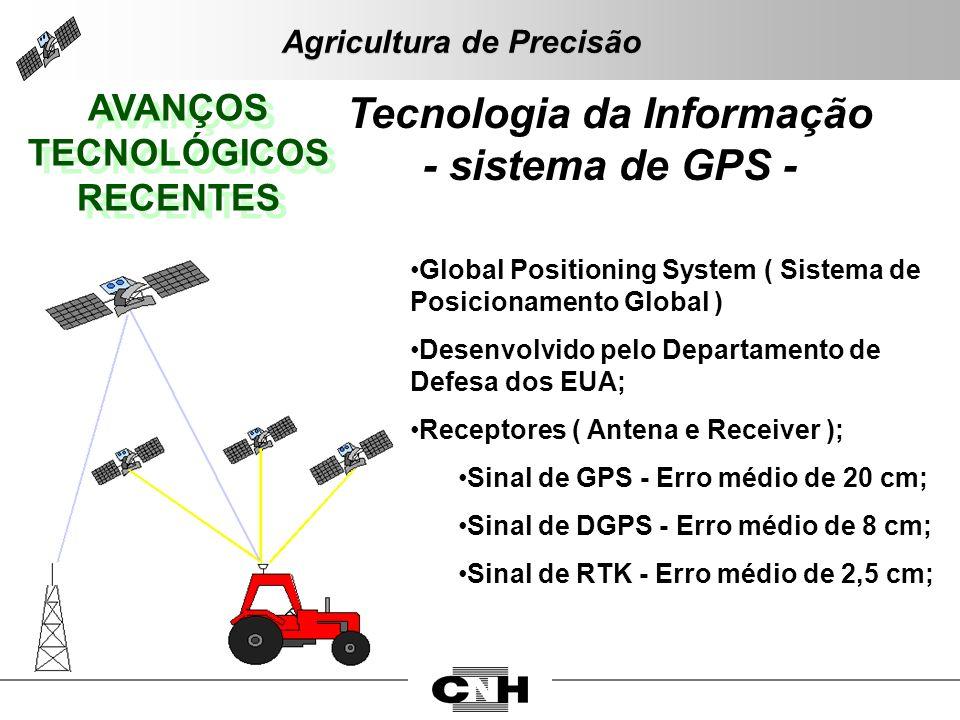 AVANÇOS TECNOLÓGICOS RECENTES AVANÇOS TECNOLÓGICOS RECENTES Tecnologia da Informação - sistema de GPS - Agricultura de Precisão Global Positioning Sys