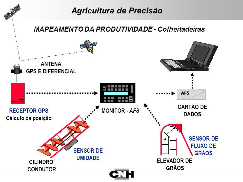 ANTENA GPS E DIFERENCIAL RECEPTOR GPS Cálculo da posição MONITOR - AFS CILINDRO CONDUTOR SENSOR DE UMIDADE ELEVADOR DE GRÃOS SENSOR DE FLUXO DE GRÃOS