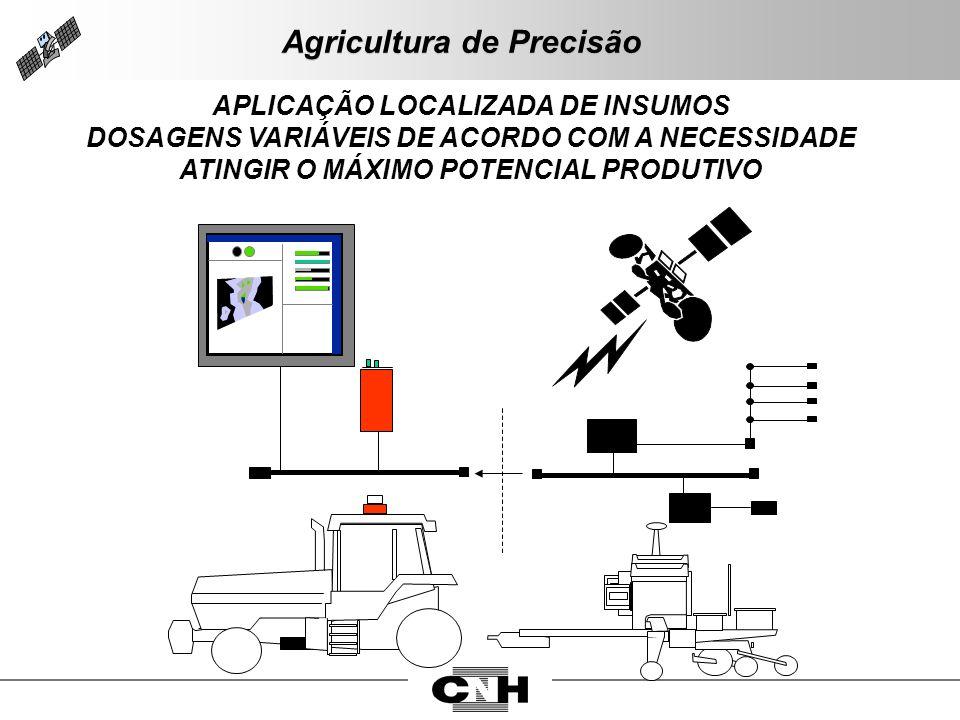 APLICAÇÃO LOCALIZADA DE INSUMOS DOSAGENS VARIÁVEIS DE ACORDO COM A NECESSIDADE ATINGIR O MÁXIMO POTENCIAL PRODUTIVO Agricultura de Precisão