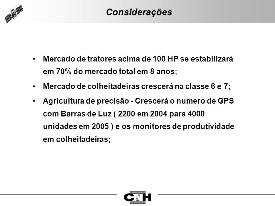 Considerações Mercado de tratores acima de 100 HP se estabilizará em 70% do mercado total em 8 anos; Mercado de colheitadeiras crescerá na classe 6 e