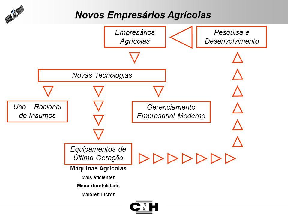 Empresários Agrícolas Novas Tecnologias Uso Racional de Insumos Equipamentos de Última Geração Gerenciamento Empresarial Moderno Mais eficientes Maior