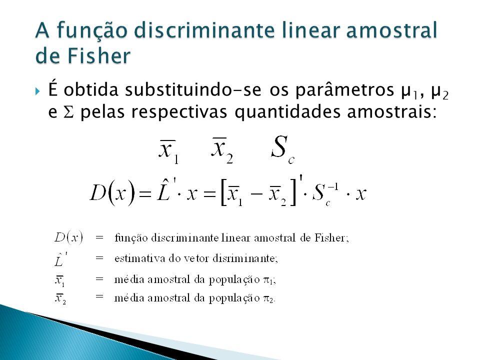 É obtida substituindo-se os parâmetros µ 1, µ 2 e pelas respectivas quantidades amostrais: