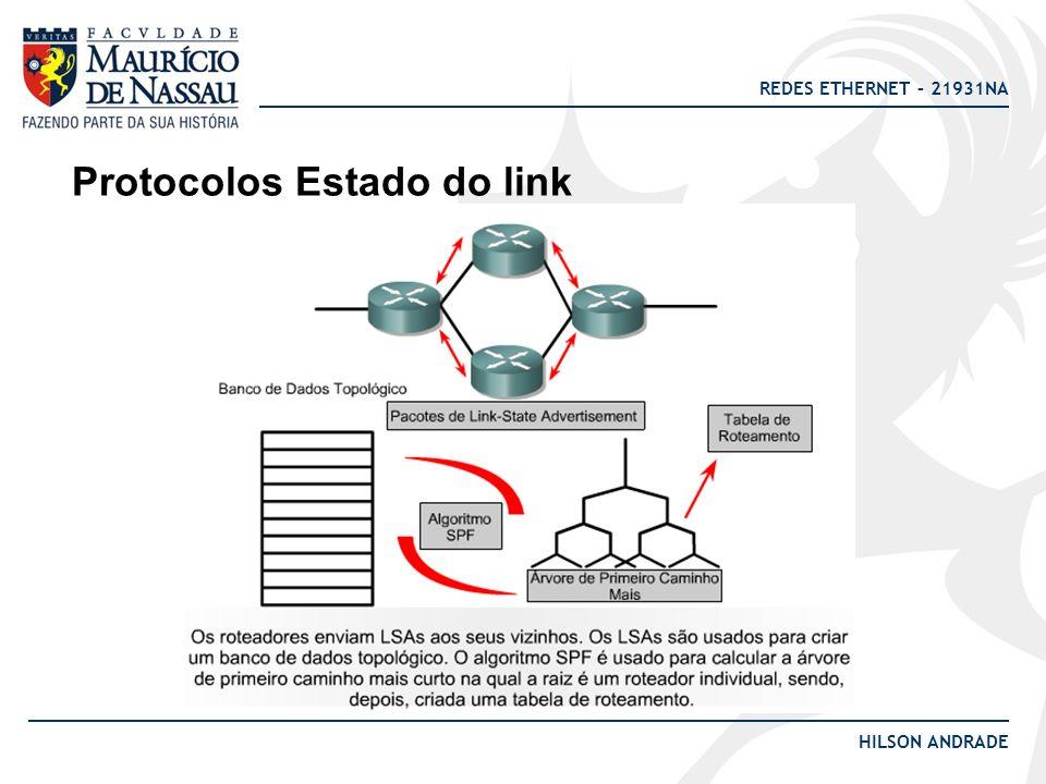 REDES ETHERNET – 21931NA HILSON ANDRADE Protocolos Estado do link