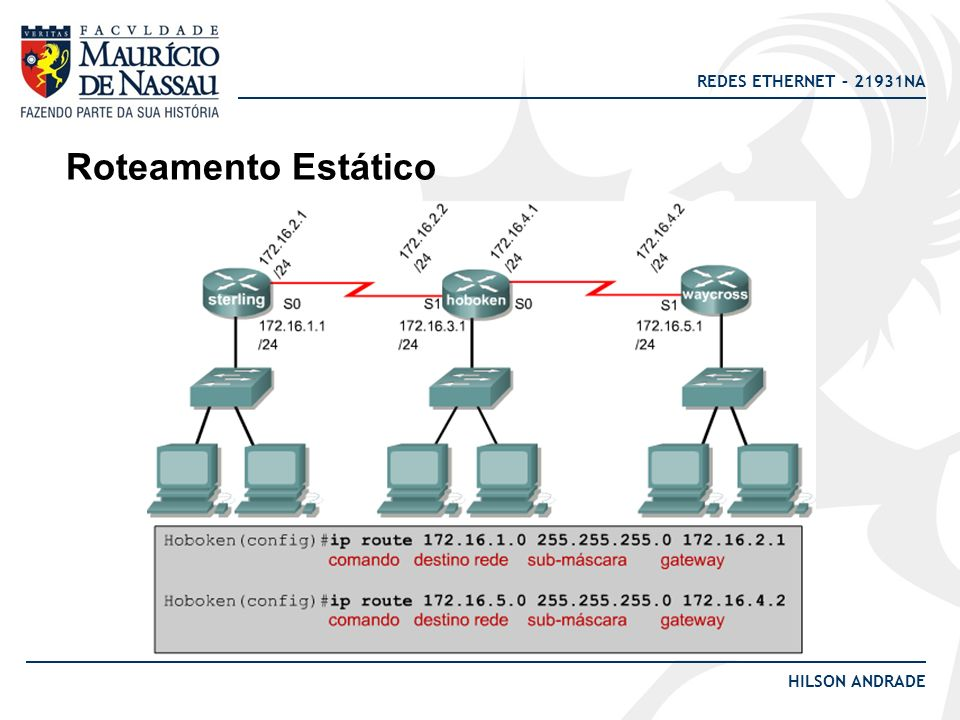 REDES ETHERNET – 21931NA HILSON ANDRADE Roteamento Default