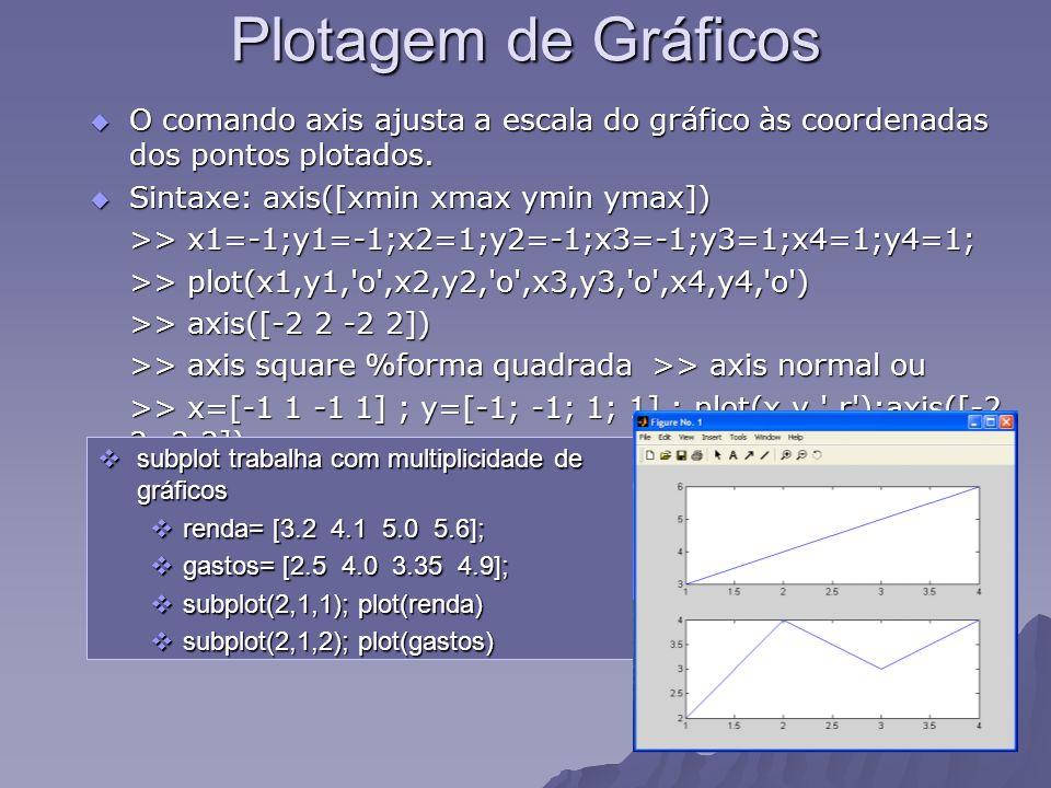 Plotagem de Gráficos O comando axis ajusta a escala do gráfico às coordenadas dos pontos plotados. O comando axis ajusta a escala do gráfico às coorde
