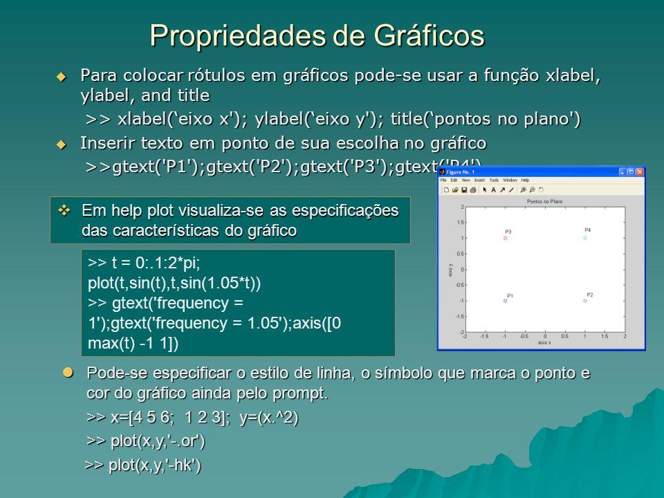 Propriedades de Gráficos Para colocar rótulos em gráficos pode-se usar a função xlabel, ylabel, and title Para colocar rótulos em gráficos pode-se usa