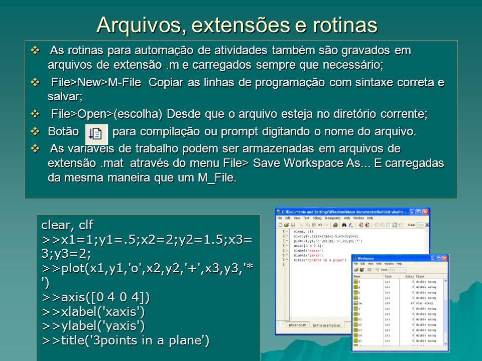 Arquivos, extensões e rotinas clear, clf >>x1=1;y1=.5;x2=2;y2=1.5;x3= 3;y3=2; >>plot(x1,y1,'o',x2,y2,'+',x3,y3,'* ') >>axis([0 4 0 4]) >>xlabel('xaxis