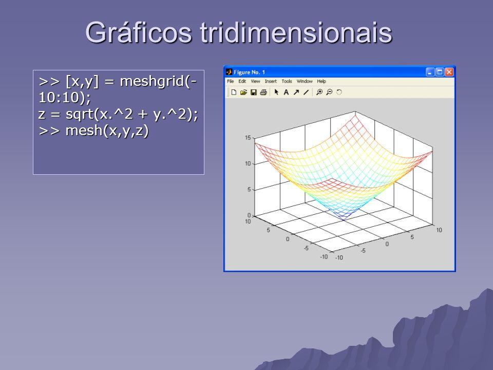 Gráficos tridimensionais >> [x,y] = meshgrid(- 10:10); z = sqrt(x.^2 + y.^2); >> mesh(x,y,z)
