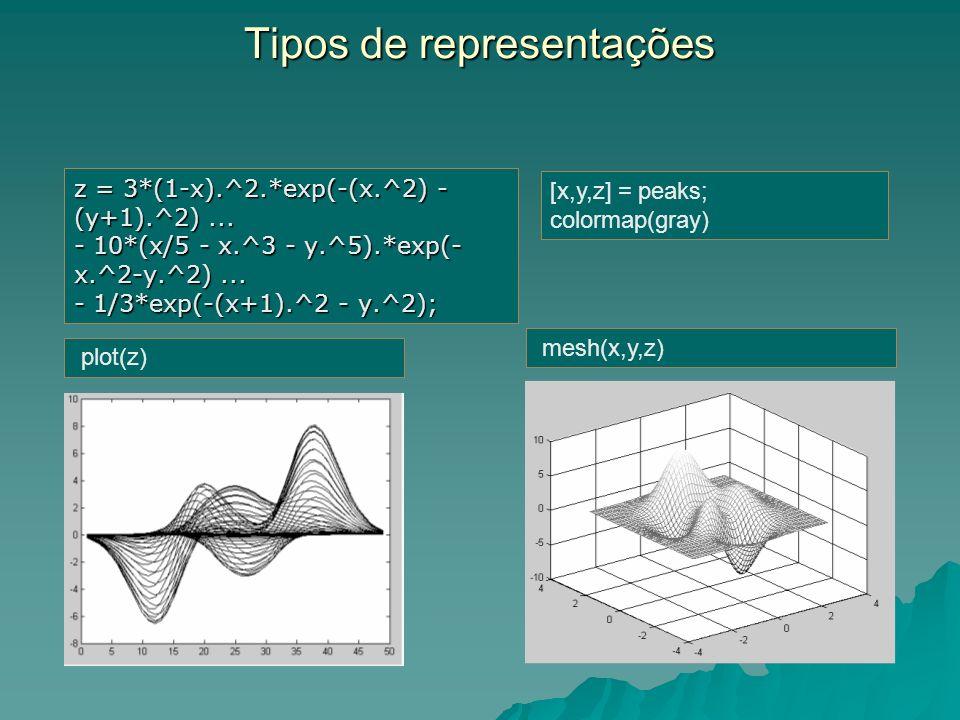 Tipos de representações z = 3*(1-x).^2.*exp(-(x.^2) - (y+1).^2)... - 10*(x/5 - x.^3 - y.^5).*exp(- x.^2-y.^2)... - 1/3*exp(-(x+1).^2 - y.^2); [x,y,z]